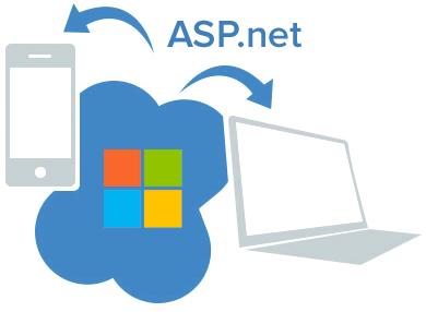 دوره آموزش طراحی سایت با ASP.NET مشهد